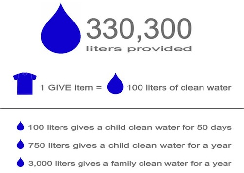 What We GIVE: we believe in the power of giving – for every item purchased we provide 100 liters of clean drinking water to children in need.  GIVE donates proceeds in the equivalent of 100 liters of drinking water from every item purchased to the Children's Safe Drinking Water Program (CSDW). To learn more about the program visit www.csdw.org      Why We GIVE: 900 million people don't have access to clean drinking water, causing millions of children to die each year from diseases caused by unsafe drinking water. More children die from diarrheal illnesses like cholera and dysentery than from HIV/AIDS or malaria combined.    Simply doing our part to help in this crisis we can help reduce deadly diseases from killing millions of children each year around the world.