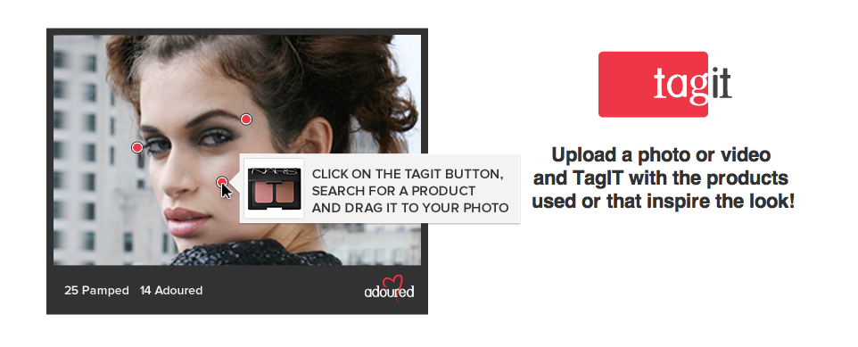 Pampadour: A Social Media Site Exclusively for Beauty Lovers
